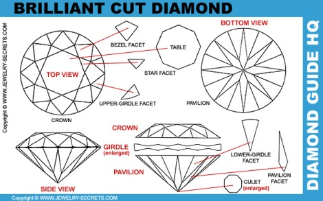 Brilliant-Cut-Diamond1